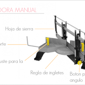 Tips carpinteros | Ingletadora manual